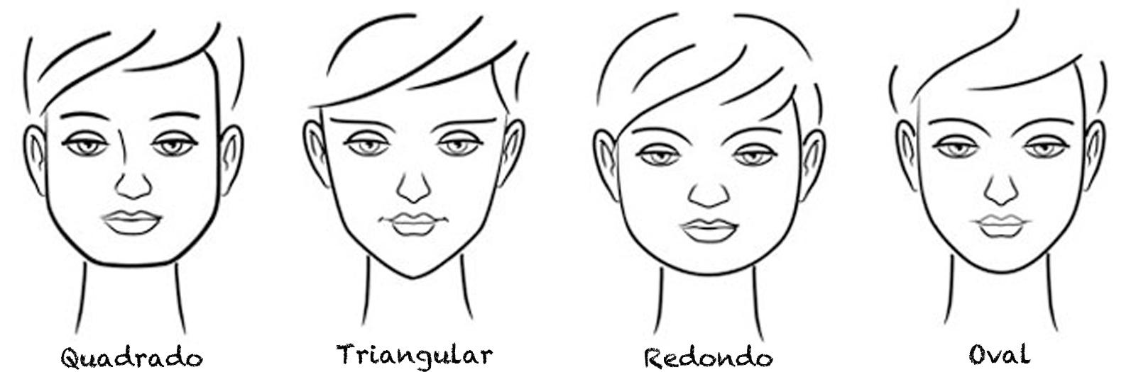 Resultado de imagem para tipos de rostos