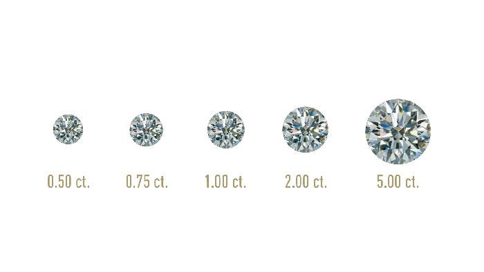 Quilates Diamantes Carat