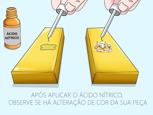 Testar ouro com ácido