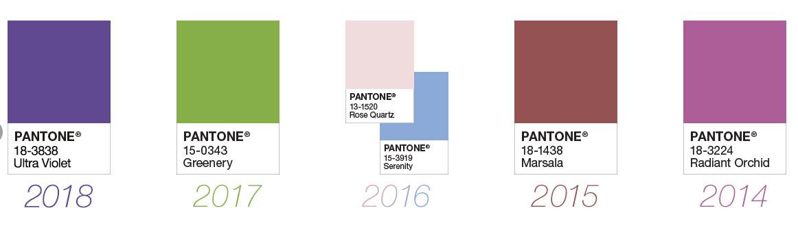 Cores Pantone