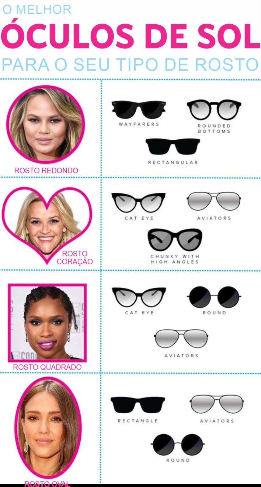 Qual o melhor óculos de sol para o seu tipo de rosto